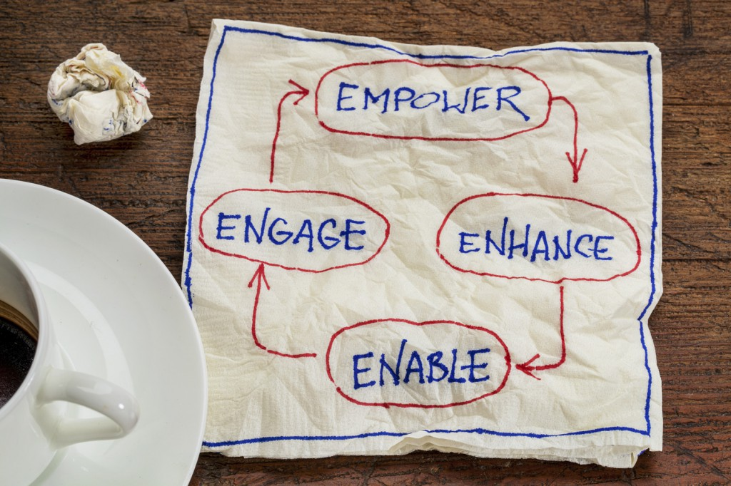 Empower Enhance Enable Engage shutterstock_152797151 small
