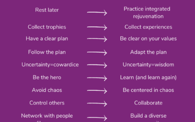 The 10 Ways Success Has Changed (Have You?)